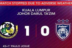 JDT vs Kuala Lumpur